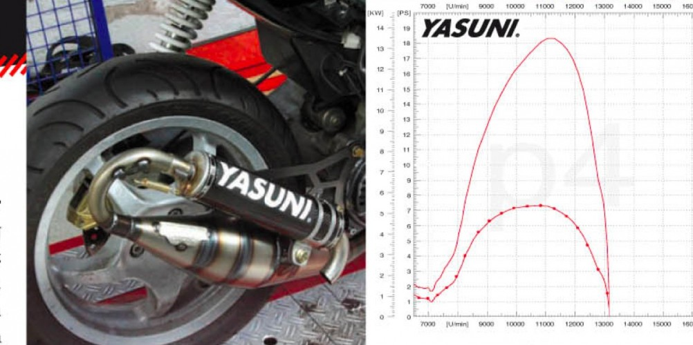 Yasuni Carrera C30 Test